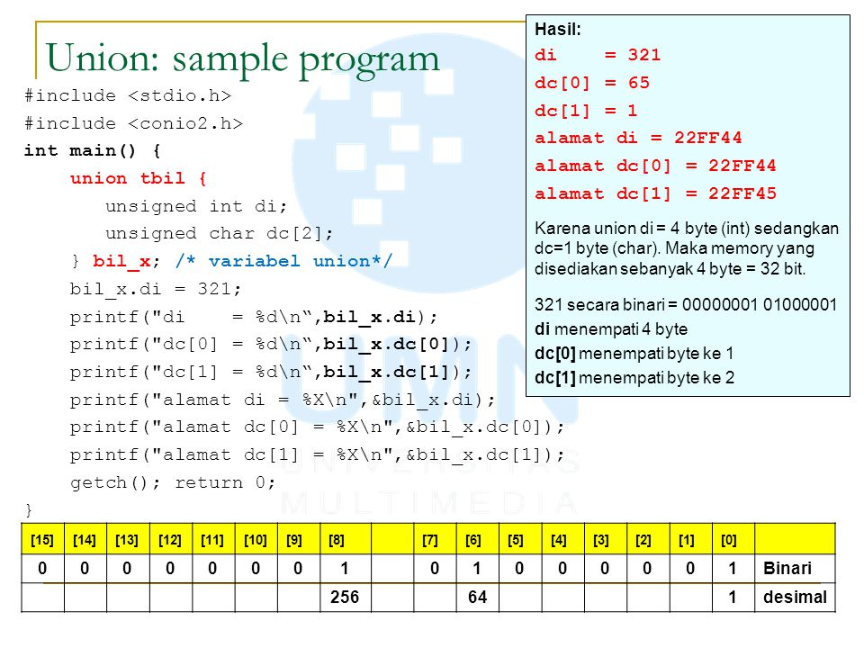 Union: sample program di = 321 dc[0] = 65 dc[1] = 1 alamat di = 22FF44